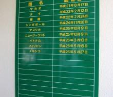 ミヤチク認定国ボード(都農町)