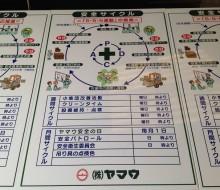 安全サイクルボード(川南町)